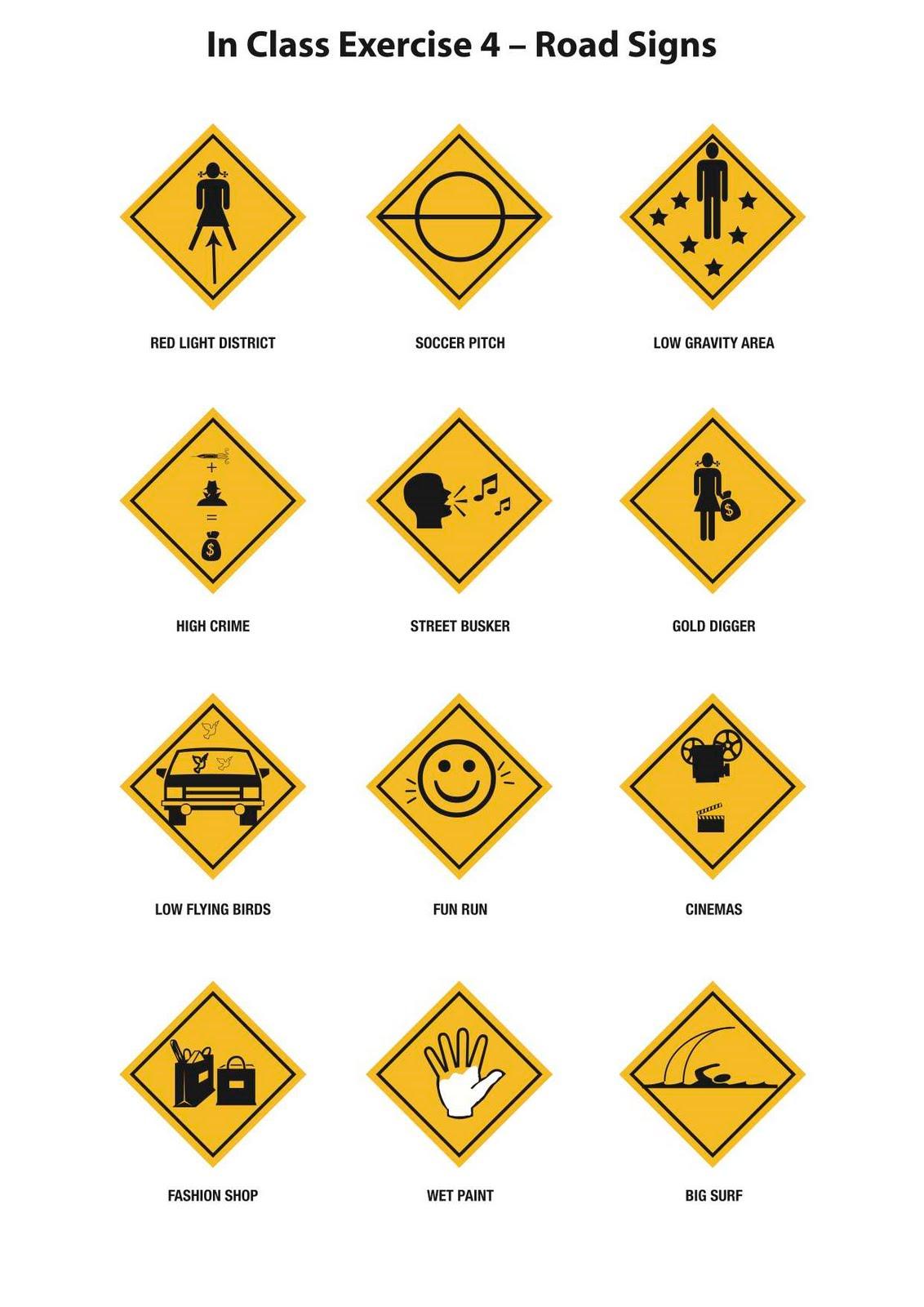 Symblog Road Signs