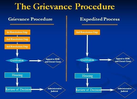 L_image_hr_er_grievance_flowchart A Schematic Diagram Hr on