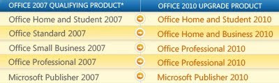 Office-2010-upgrade