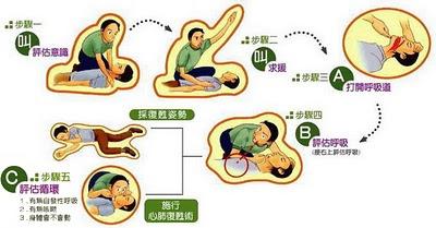 叫叫CAB CPR【圖+影】   熱門特搜