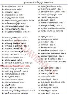 Durga Saptashati Kannada Pdf