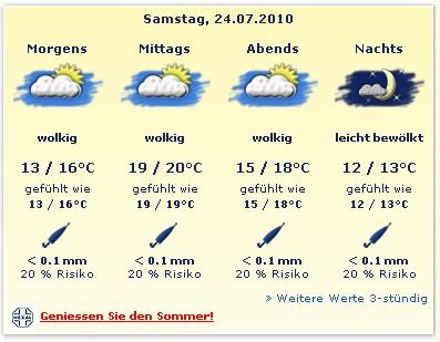 Wetter De Bielefeld