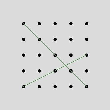 MEDIAN Don Steward mathematics teaching: intersections