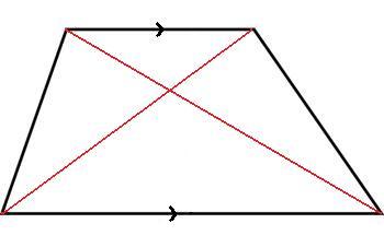 MEDIAN Don Steward mathematics teaching: trapezium property
