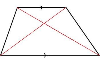 MEDIAN Don Steward mathematics teaching: trapezium property
