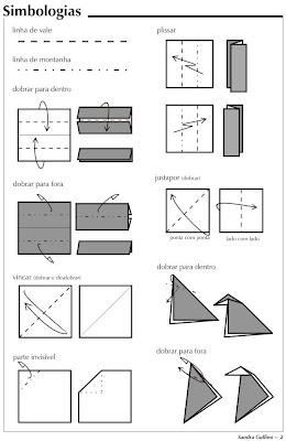 Benchic Diagramas