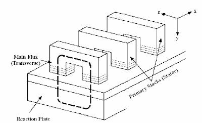 century dl1036 furnace blower wiring diagram