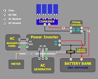 Contoh Wiring Panel Listrik Wiring Diagrams