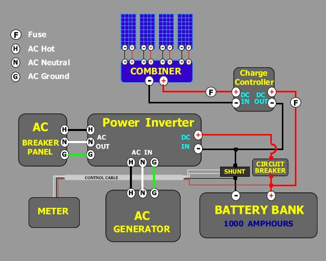 Cuk Supriyadi Ali Nandar: Contoh wiring diagram Listrik ...