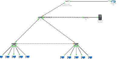 Cisco Certified Network Professional [CCNP]: 2010