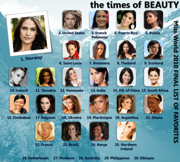 The Times of Beauty - www timesofbeauty com - Miss World