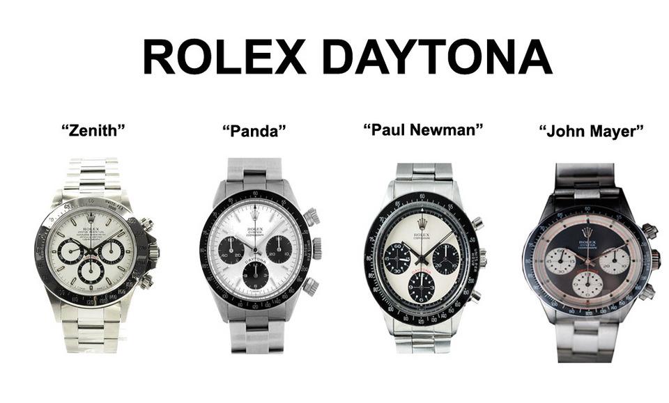 Dagens Klocka : Rolex Daytona