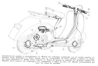 MOTOS Y BICICLETAS CLASICAS: VESPA 125 DE 1958
