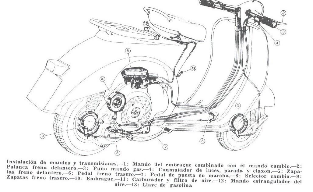 motos y bicicletas clasicas  vespa 125 de 1958
