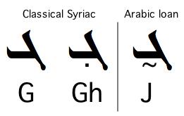 The Aramaic Blog An Ambiguous Tattoo Modern Vs Classical
