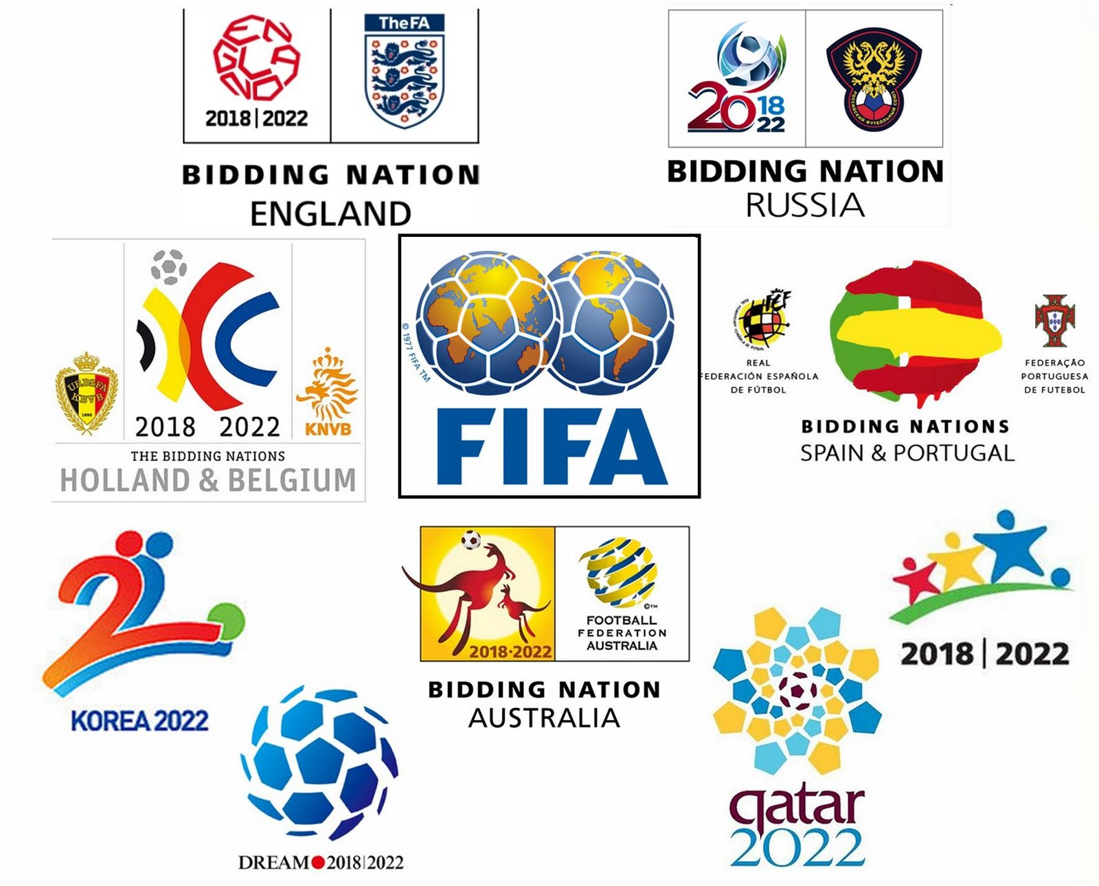 Thai Logo Lover 2018 And 2022 Fifa World Cup The Bidding Nations