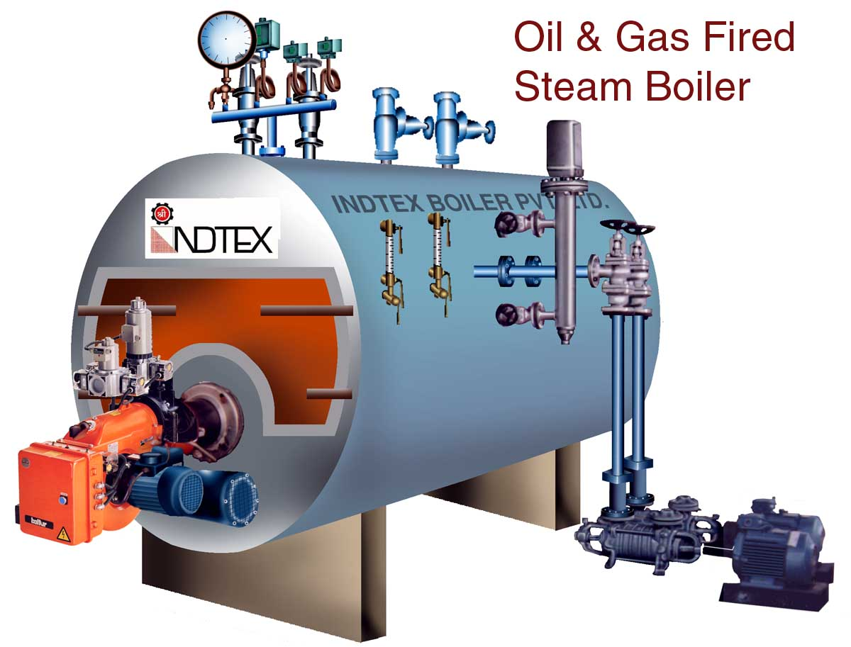 PICTURES OF STEAM BOILERS | BOILER