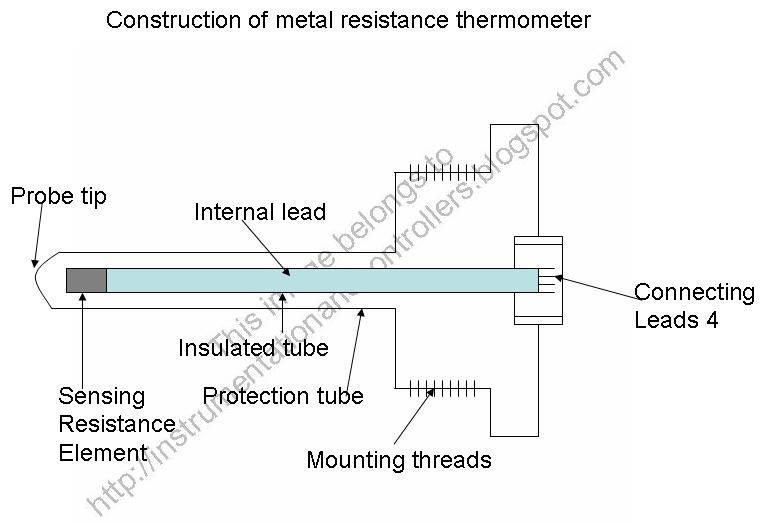 resistance thermometer wiring diagram metal resistance thermometer. - instrumentation and ... #2