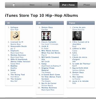 Korea Pop Wars: Epik High No  1 on iTunes