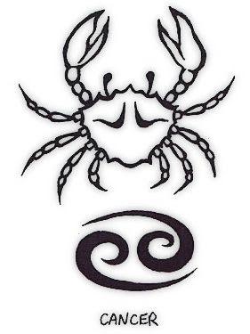 celebrity zodiac stars zodiac tattoo symbols