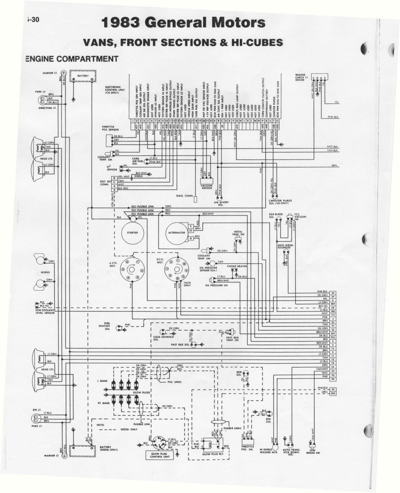 Fleetwood Wiring Diagram Motorhome : fleetwood, wiring, diagram, motorhome, Arrow, Fleetwood, Wiring, Diagram, Options, -Indexes, Fusebox.nescafe.jeanjaures37.fr