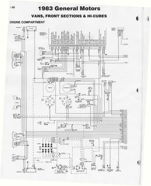 1983 Fleetwood Pace Arrow Owners Manuals: 1983 General Motors Vans, Front Sections & HiCubes