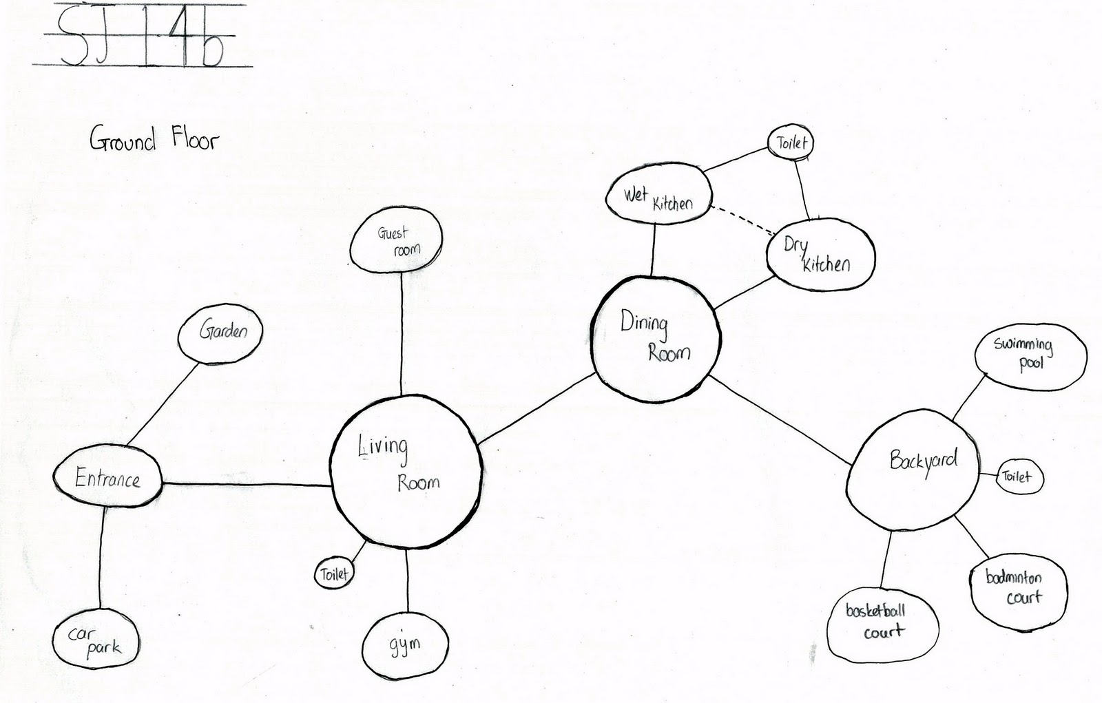 Master Plan Architecture Bubble Diagram Mitsubishi Outlander Radio Wiring Floor Free Engine Image For