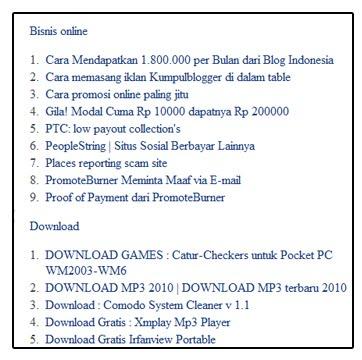 Daftar Isi Blogger