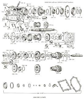 Harley Engine Number