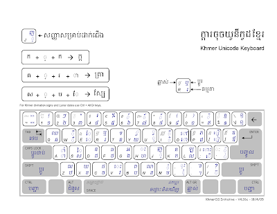 Khmer Unicode For Mac Os X Free Download