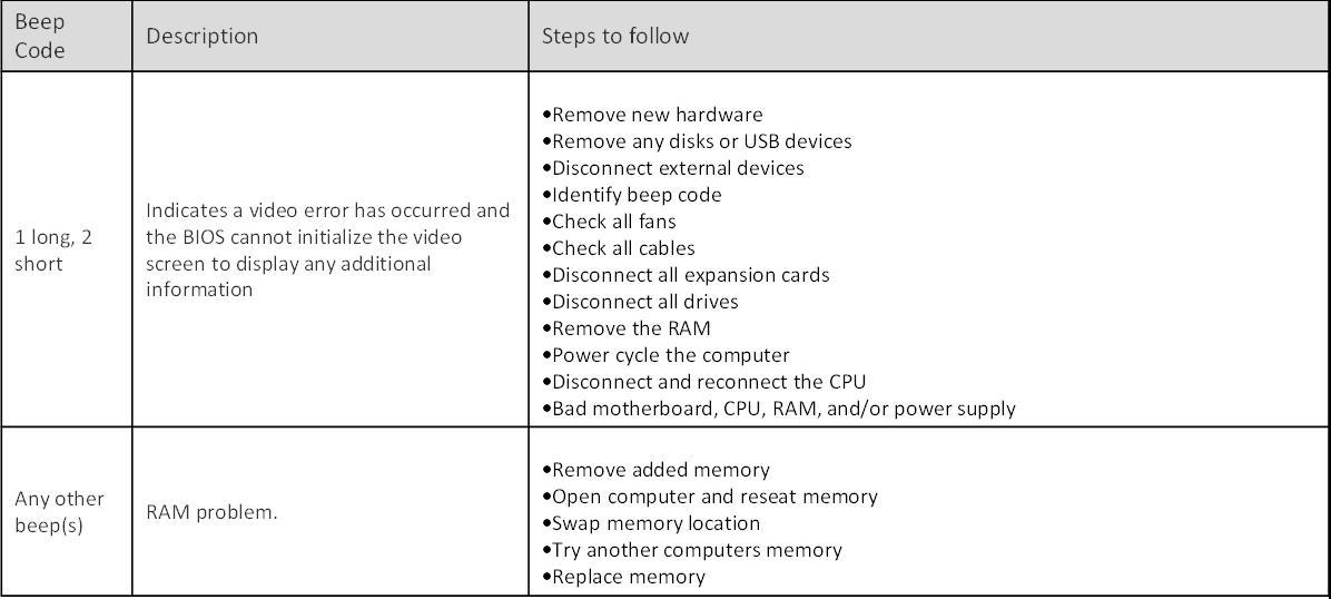 Hp Hardware Beep Codes   Sante Blog