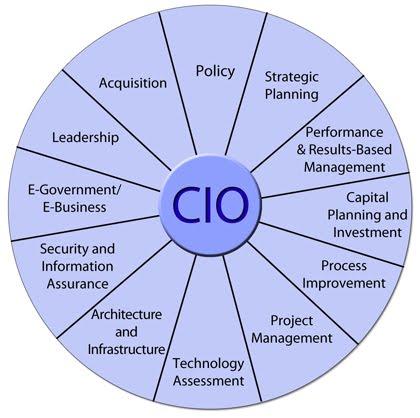 Hệ thống thông tin quản lý, Tin học quản lý, Quản trị hệ thống thông tin, Thương mại điện tử, Đại học Kinh tế Đà Nẵng