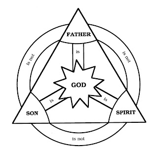 the trinitarian basis for spiritual formation random writings from Kung Fu Theatre he is invisible how do we learn more about someone who is immaterial and invisible one suggestion is by his handiwork we learn a lot about god from his