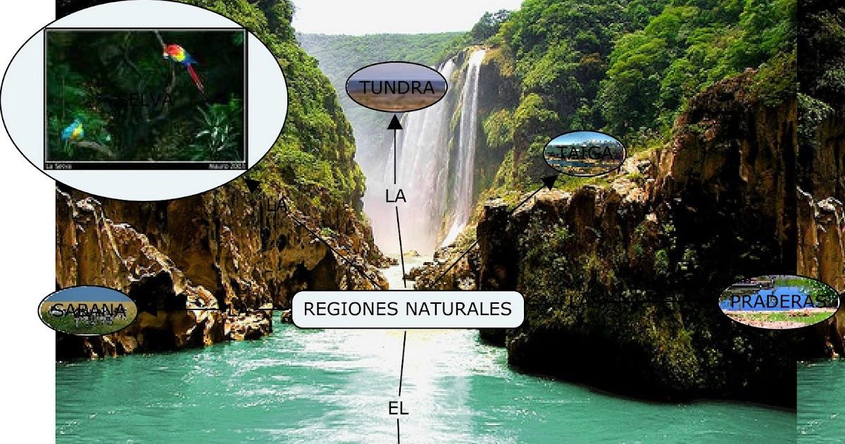 TEPOCHCALLI MAPA MENTAL DE REGIONES NATURALES