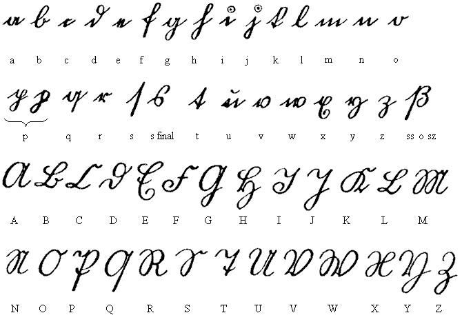 celfeuroquat: el abecedario en graffiti