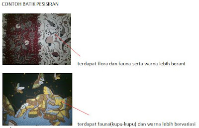 All About Batik Art