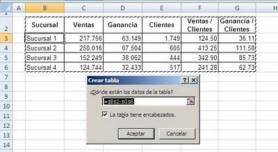 Jld Excel En Castellano Usar Microsoft Excel Eficientemente Usos De Listas Excel 2003 O Tablas Excel 2007