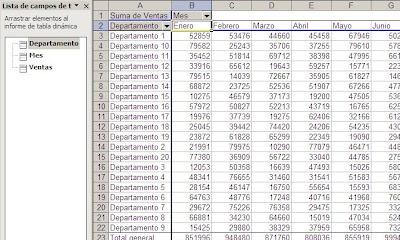 Buenas y malas prácticas en Excel