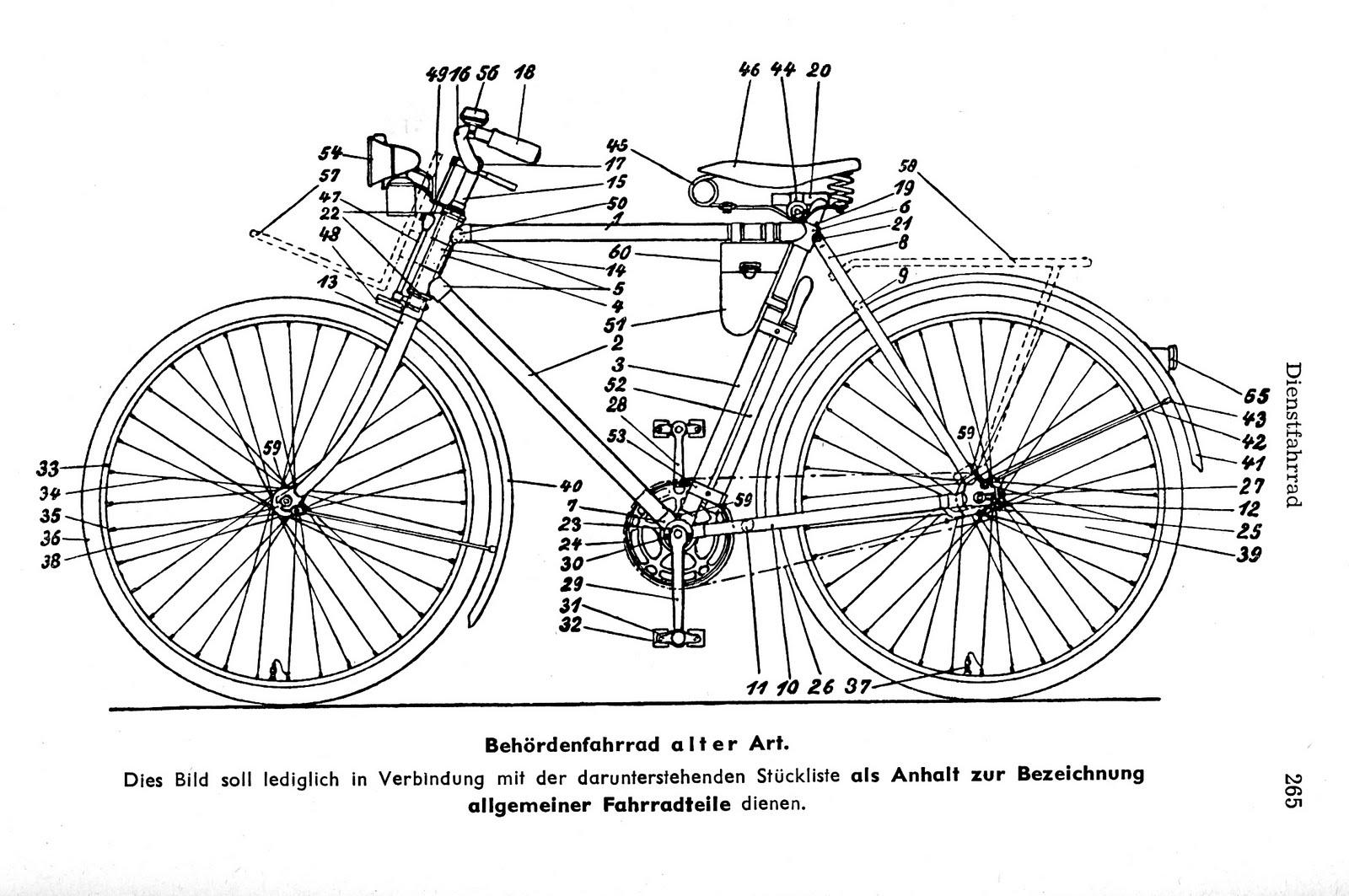 bike schematic