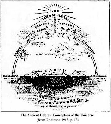 Universe according to the ancient Hebrews