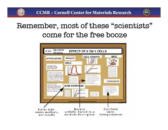 Better Posters Review Scientific Poster Design