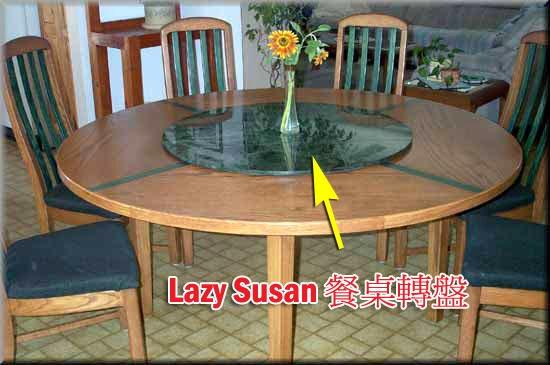 Lock's Simple Life 知足常樂: 懶人蘇珊 vs Lazy Susan