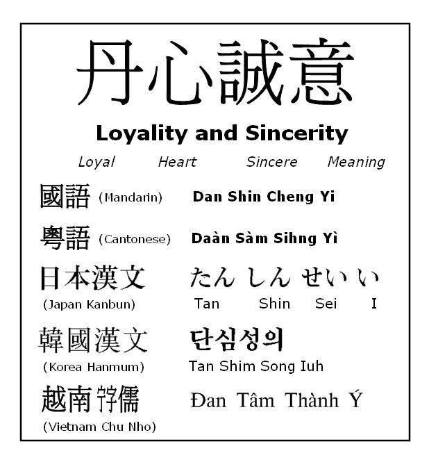 丹心誠意 Loyalty Sincerity | Cursive Script | East Wind ...Vietnamese Cursive