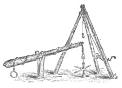 The Jack Line: Spring Pole and Other Hand-Powered Drilling