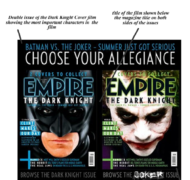 Media Studies (Horror Trailer) The Watcher: Magazine Front