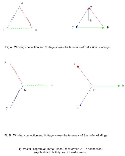 side vector circboard wiring diagram vector osd wiring diagram