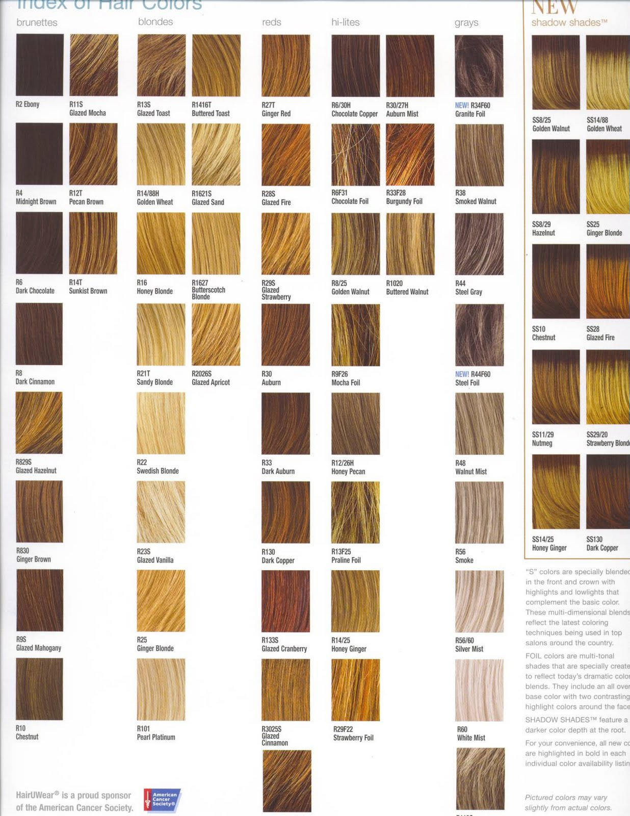 hair number chart