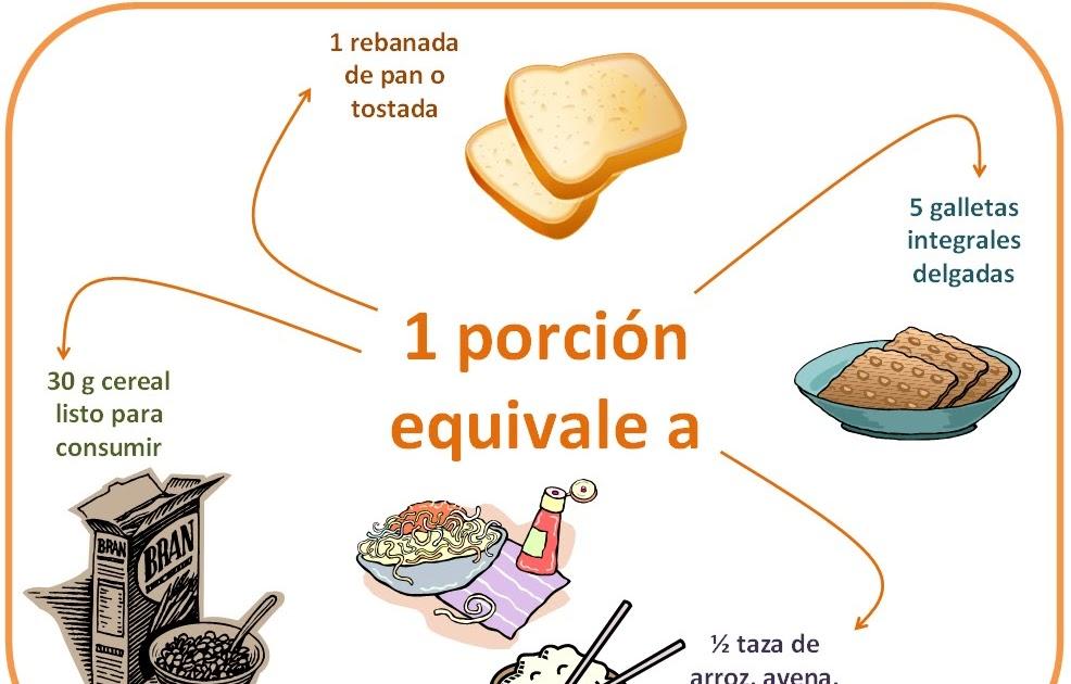 OFICINA NUTRITIVA: Alimentación balanceada para una vida sana