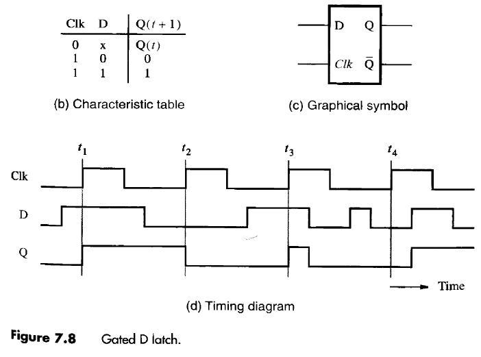 circuit diagram d latch