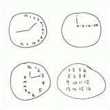 Clock Draw Test for Alzheimer's and Dementia